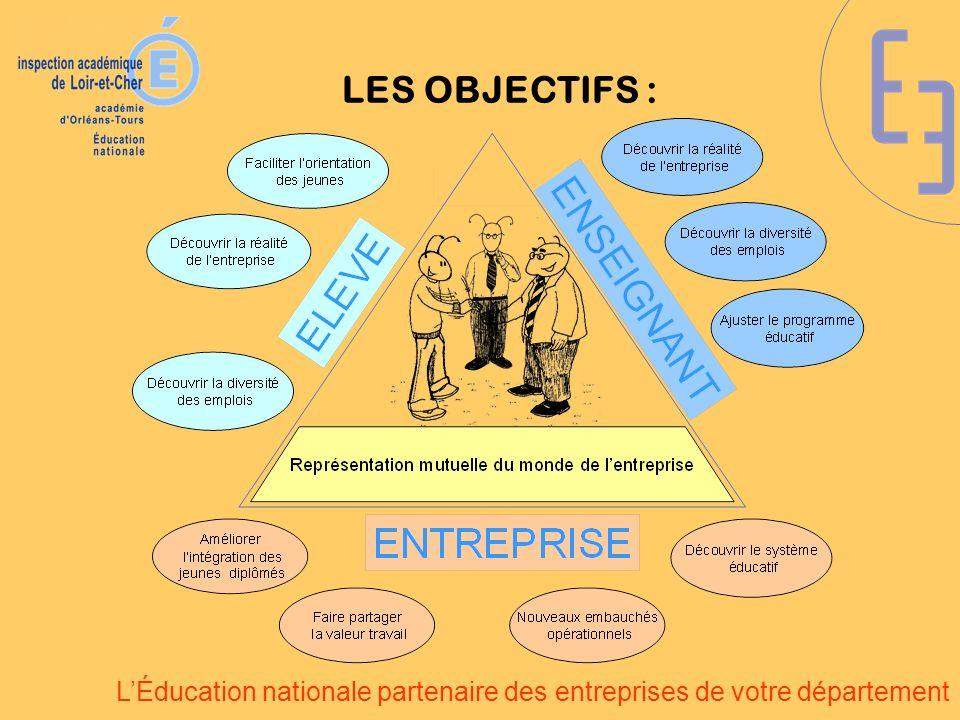 LÉducation nationale partenaire des entreprises de votre département LES OBJECTIFS :