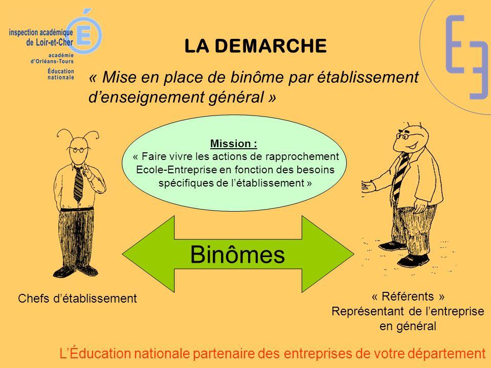 LÉducation nationale partenaire des entreprises de votre département LA DEMARCHE Chefs détablissement « Référents » Représentant de lentreprise en gén