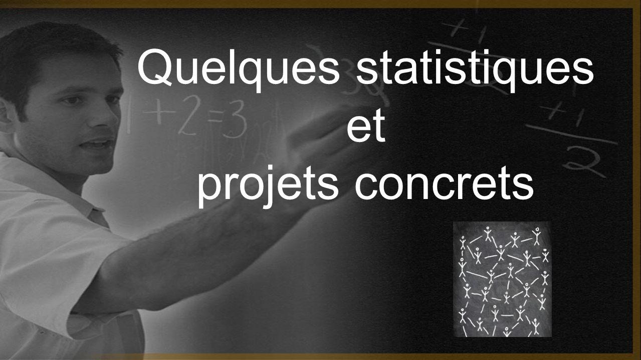 Quelques statistiques et projets concrets