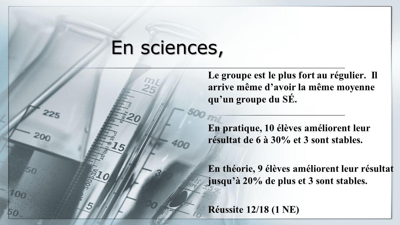 Le groupe est le plus fort au régulier.Il arrive même davoir la même moyenne quun groupe du SÉ.