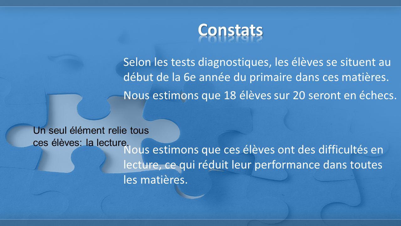 Hypothèse Hypothèse: les élèves ne transfèrent pas leurs stratégies de lecture apprises en français dans les autres matières.