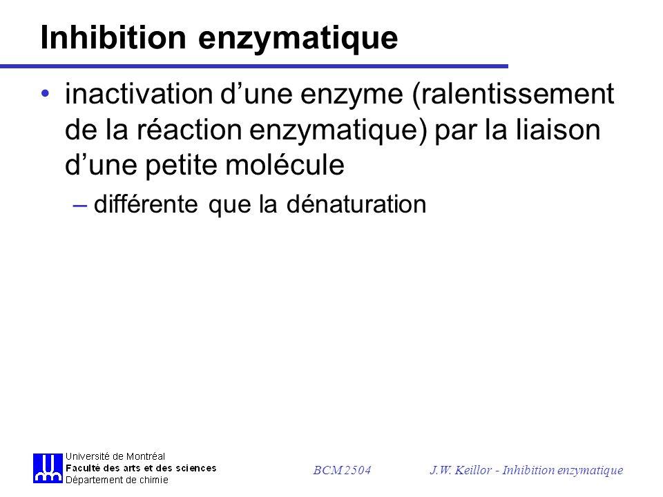BCM 2504J.W.Keillor - Inhibition enzymatique Règles de Cleland – étapes irrév.