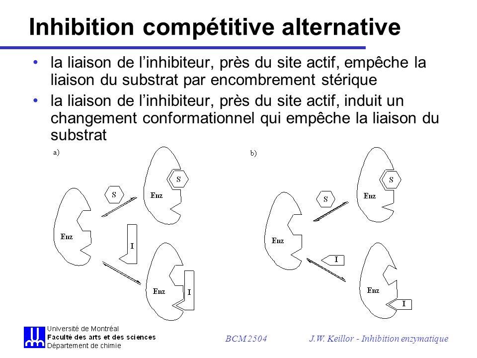 BCM 2504J.W.Keillor - Inhibition enzymatique Équations pour linhibition noncomp.