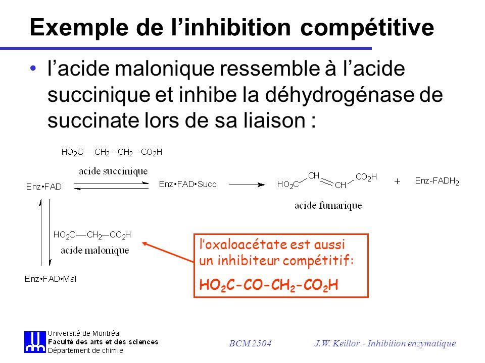 BCM 2504J.W.Keillor - Inhibition enzymatique Équations pour linhibition incomp.