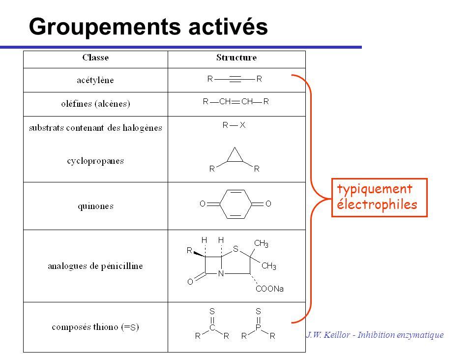 BCM 2504J.W. Keillor - Inhibition enzymatique Groupements activés typiquement électrophiles