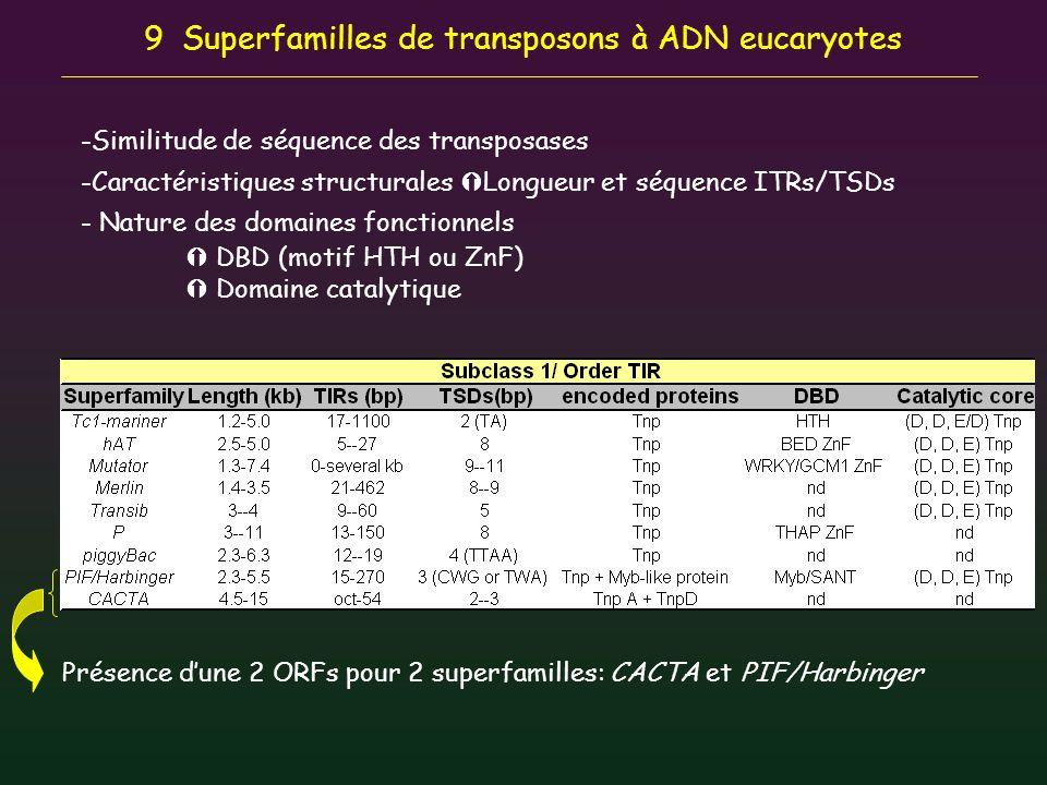 9 Superfamilles de transposons à ADN eucaryotes -Similitude de séquence des transposases -Caractéristiques structurales Longueur et séquence ITRs/TSDs