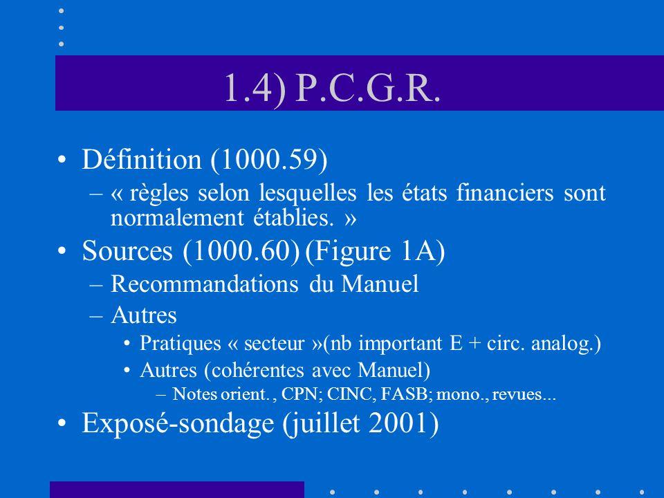1.4) P.C.G.R. Définition (1000.59) –« règles selon lesquelles les états financiers sont normalement établies. » Sources (1000.60) (Figure 1A) –Recomma