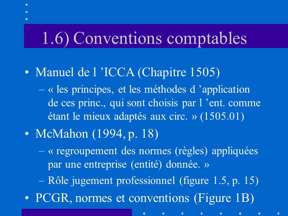 1.6) Conventions comptables Manuel de l ICCA (Chapitre 1505) –« les principes, et les méthodes d application de ces princ., qui sont choisis par l ent