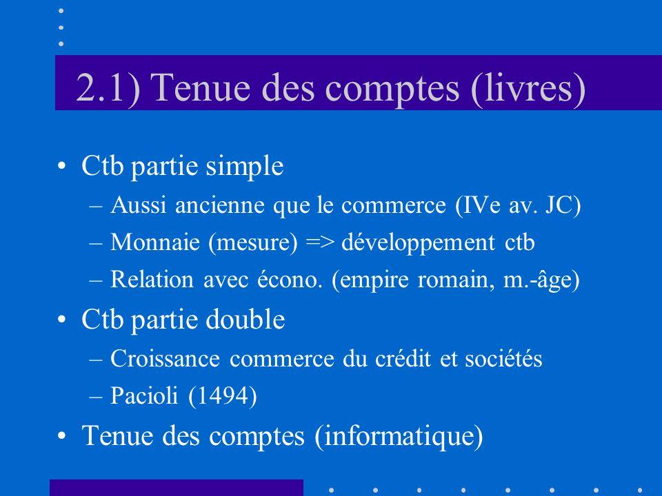 2.1) Tenue des comptes (livres) Ctb partie simple –Aussi ancienne que le commerce (IVe av. JC) –Monnaie (mesure) => développement ctb –Relation avec é