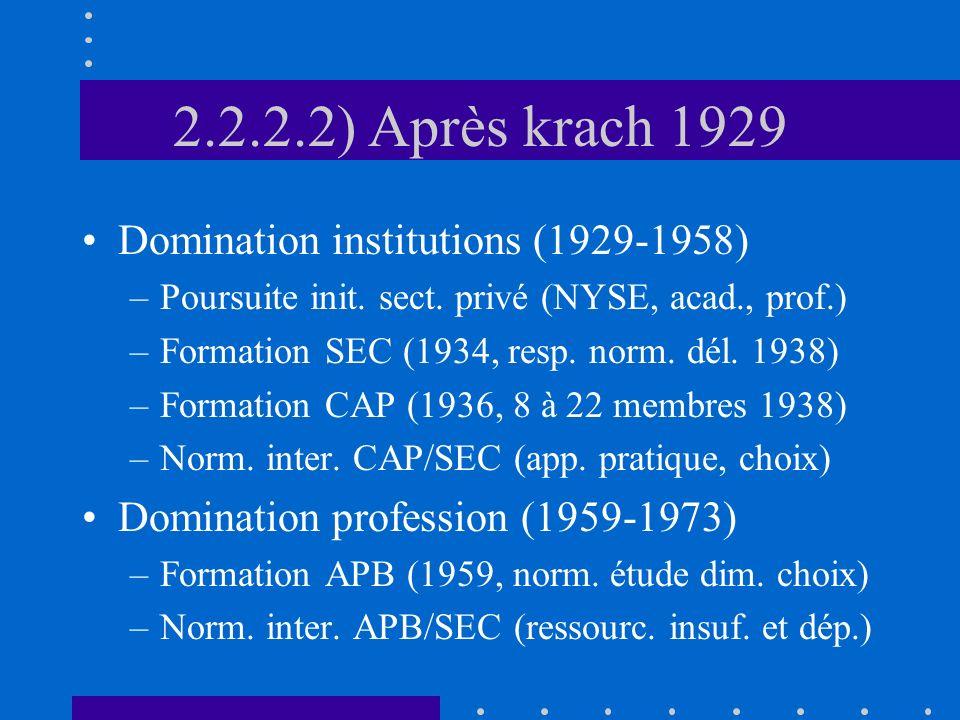 2.2.2.2) Après krach 1929 Domination institutions (1929-1958) –Poursuite init. sect. privé (NYSE, acad., prof.) –Formation SEC (1934, resp. norm. dél.