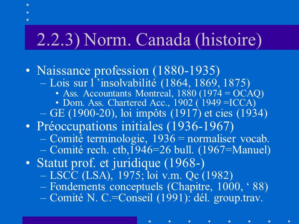 2.2.3) Norm. Canada (histoire) Naissance profession (1880-1935) –Lois sur l insolvabilité (1864, 1869, 1875) Ass. Accountants Montreal, 1880 (1974 = O