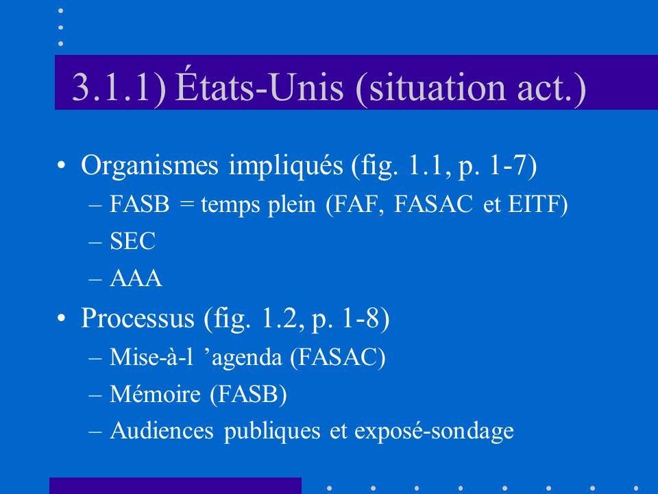 3.1.1) États-Unis (situation act.) Organismes impliqués (fig. 1.1, p. 1-7) –FASB = temps plein (FAF, FASAC et EITF) –SEC –AAA Processus (fig. 1.2, p.