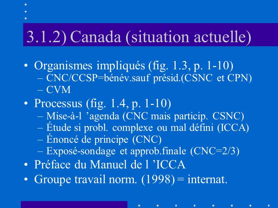 3.1.2) Canada (situation actuelle) Organismes impliqués (fig. 1.3, p. 1-10) –CNC/CCSP=bénév.sauf présid.(CSNC et CPN) –CVM Processus (fig. 1.4, p. 1-1