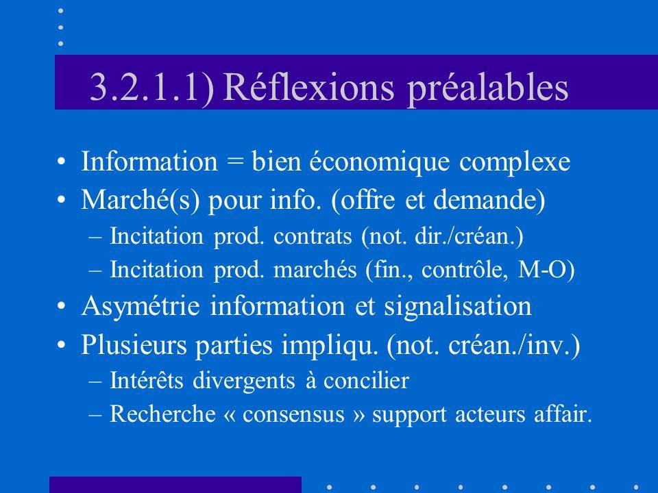 3.2.1.1) Réflexions préalables Information = bien économique complexe Marché(s) pour info. (offre et demande) –Incitation prod. contrats (not. dir./cr