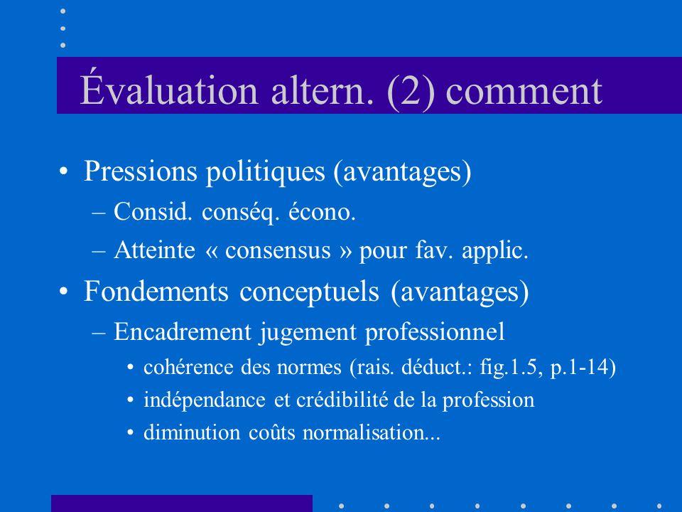 Évaluation altern. (2) comment Pressions politiques (avantages) –Consid. conséq. écono. –Atteinte « consensus » pour fav. applic. Fondements conceptue