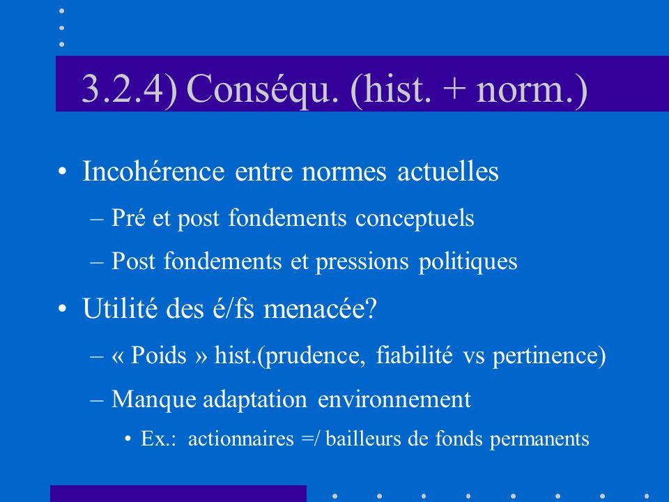 3.2.4) Conséqu. (hist. + norm.) Incohérence entre normes actuelles –Pré et post fondements conceptuels –Post fondements et pressions politiques Utilit