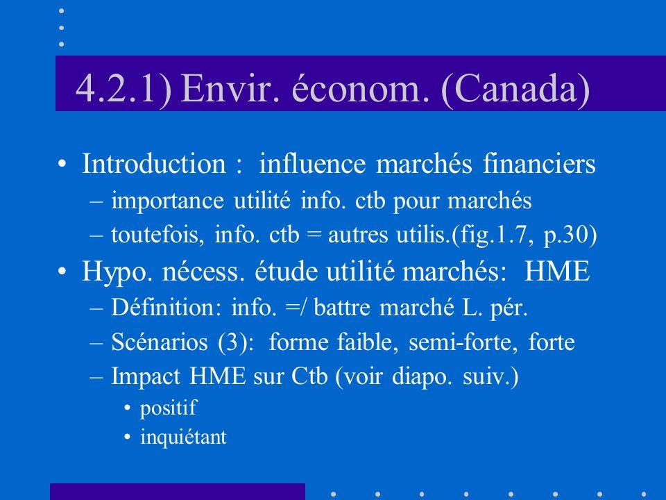 4.2.1) Envir. économ. (Canada) Introduction : influence marchés financiers –importance utilité info. ctb pour marchés –toutefois, info. ctb = autres u