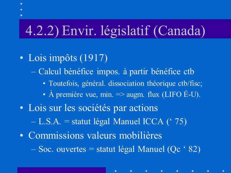 4.2.2) Envir. législatif (Canada) Lois impôts (1917) –Calcul bénéfice impos. à partir bénéfice ctb Toutefois, général. dissociation théorique ctb/fisc
