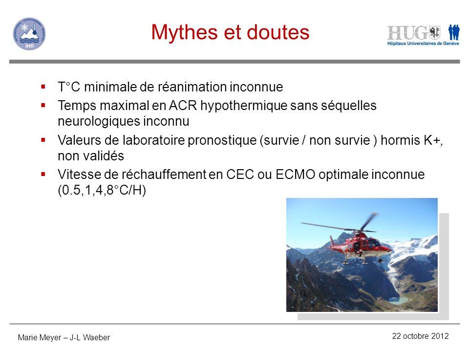 Mythes et doutes Marie Meyer – J-L Waeber 22 octobre 2012 T°C minimale de réanimation inconnue Temps maximal en ACR hypothermique sans séquelles neuro