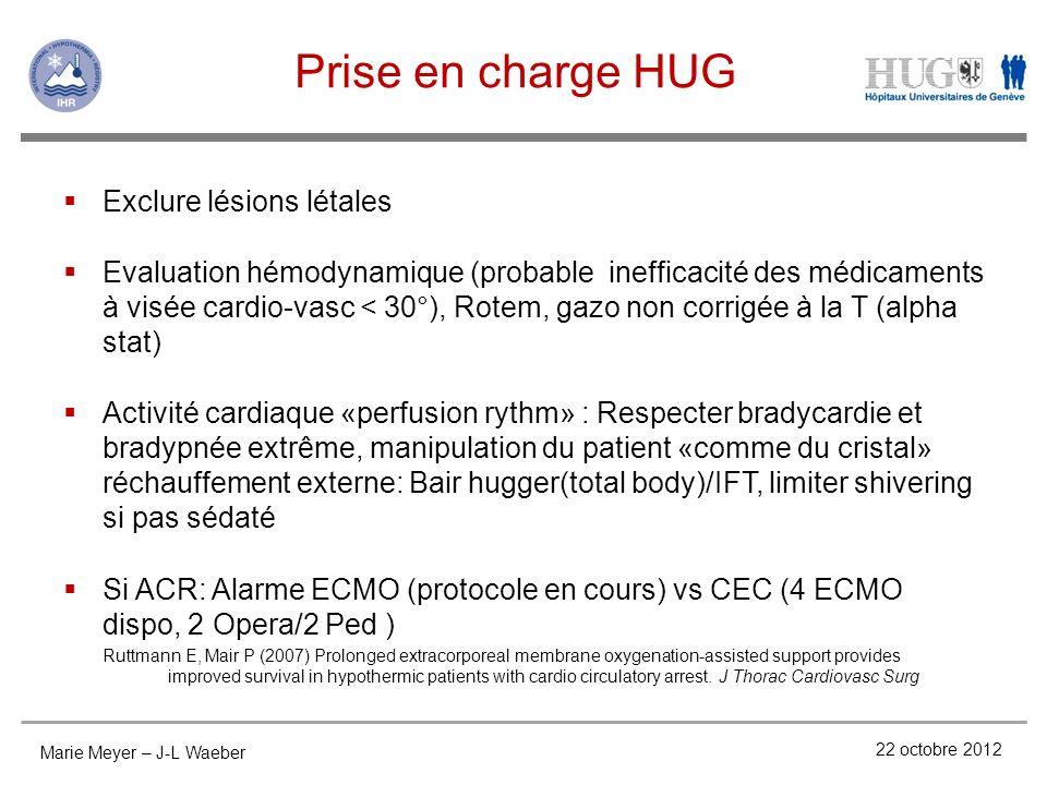 Prise en charge HUG Marie Meyer – J-L Waeber 22 octobre 2012 Exclure lésions létales Evaluation hémodynamique (probable inefficacité des médicaments à