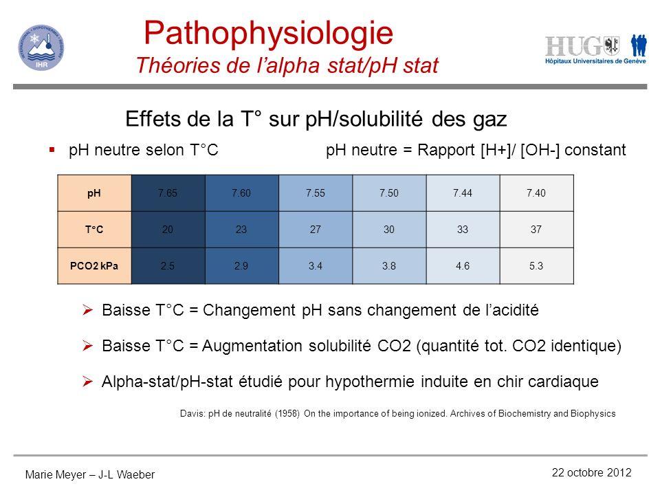 Pathophysiologie: Théorie de lalpha stat 22 octobre 2012 Poïkilothermes « sang froid » Objectif: maintenir pH 7.4, pCO2 5kPa /40mmHg sur échantillons NON corrigés à la T° pH neutre = Rapport [H+]/ [OH-] constant Ionisation du groupe imidazole de lhistidine inchangé selon T° (degré de dissociation alpha constant) = forme inchangée des protéines = fonctionnement optimal Imidazole alpha constant, nécessite contenu en CO2 maintenu constant Alcalose respiratoire relative Prod C02 diminué en hypothermie, augmentation de la ventilation peu/pas nécessaire.
