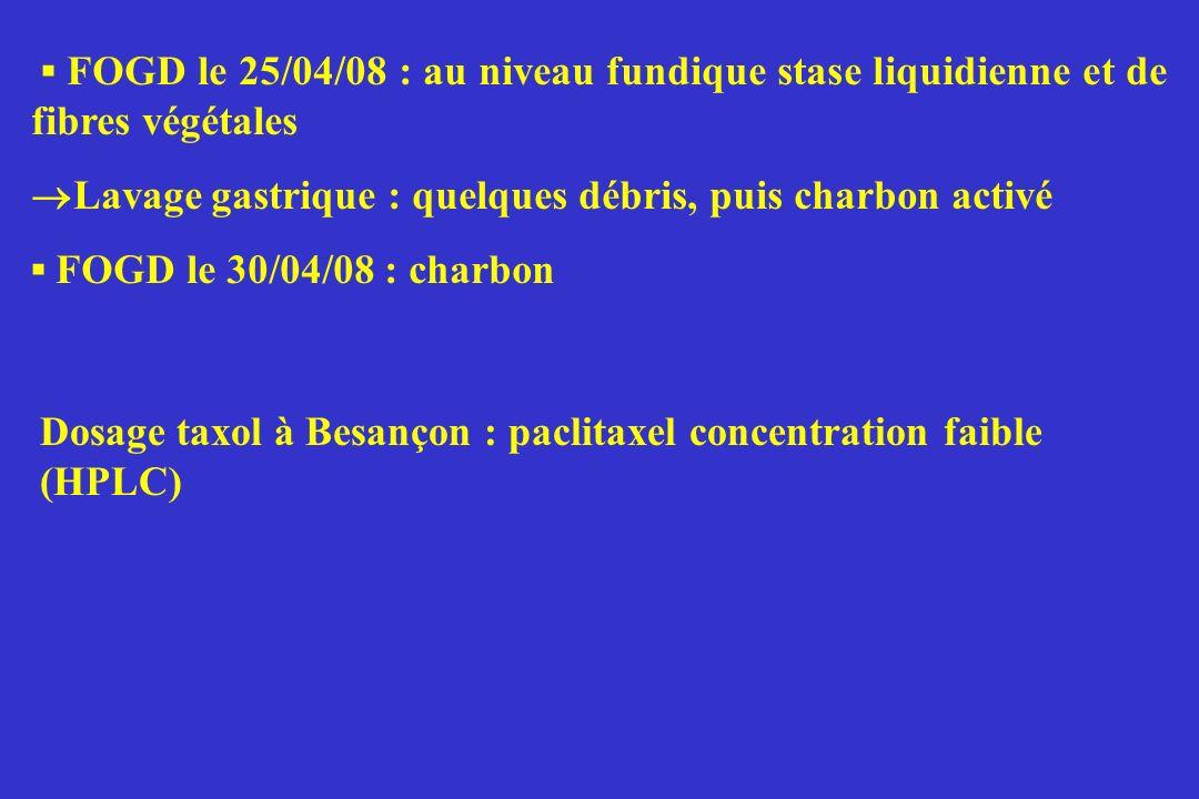 FOGD le 25/04/08 : au niveau fundique stase liquidienne et de fibres végétales Lavage gastrique : quelques débris, puis charbon activé FOGD le 30/04/0