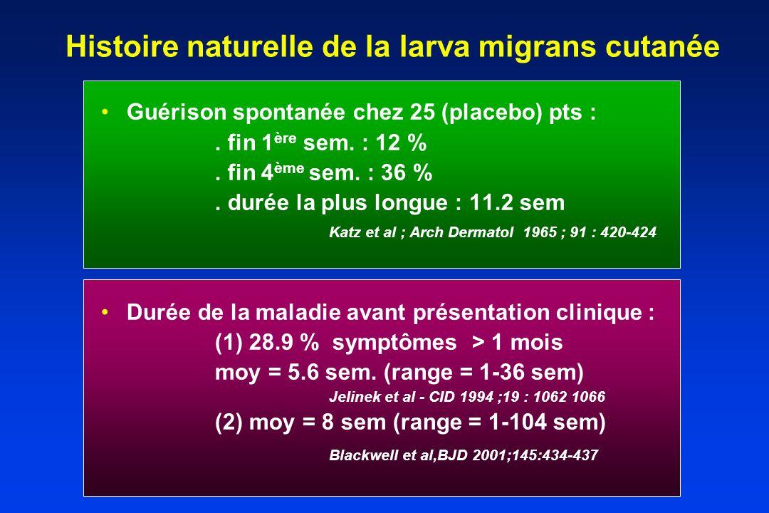Histoire naturelle de la larva migrans cutanée Guérison spontanée chez 25 (placebo) pts :. fin 1 ère sem. : 12 %. fin 4 ème sem. : 36 %. durée la plus