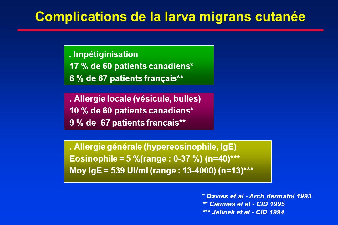Complications de la larva migrans cutanée. Impétiginisation 17 % de 60 patients canadiens* 6 % de 67 patients français**. Allergie locale (vésicule, b