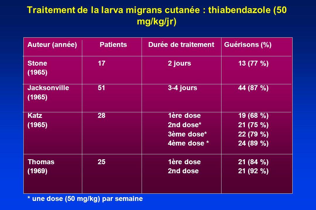 Traitement de la larva migrans cutanée : thiabendazole (50 mg/kg/jr) Auteur (année) Patients Durée de traitement Guérisons (%) Stone172 jours13 (77 %)
