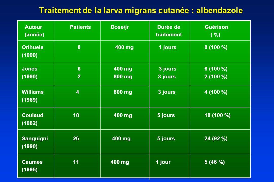 Traitement de la larva migrans cutanée : albendazole Auteur Patients Dose/jr Durée de Guérison (année) traitement ( %) Orihuela 8 400 mg 1 jours8 (100