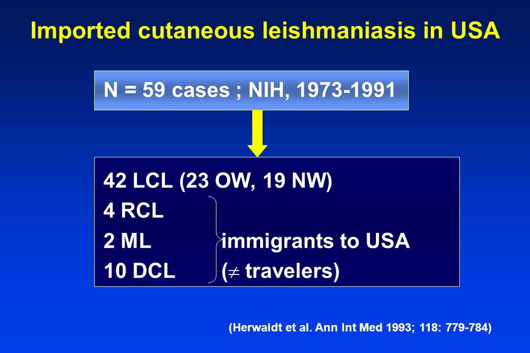 Imported cutaneous leishmaniasis in USA N = 59 cases ; NIH, 1973-1991 42 LCL (23 OW, 19 NW) 4 RCL 2 MLimmigrants to USA 10 DCL( travelers) (Herwaldt et al.