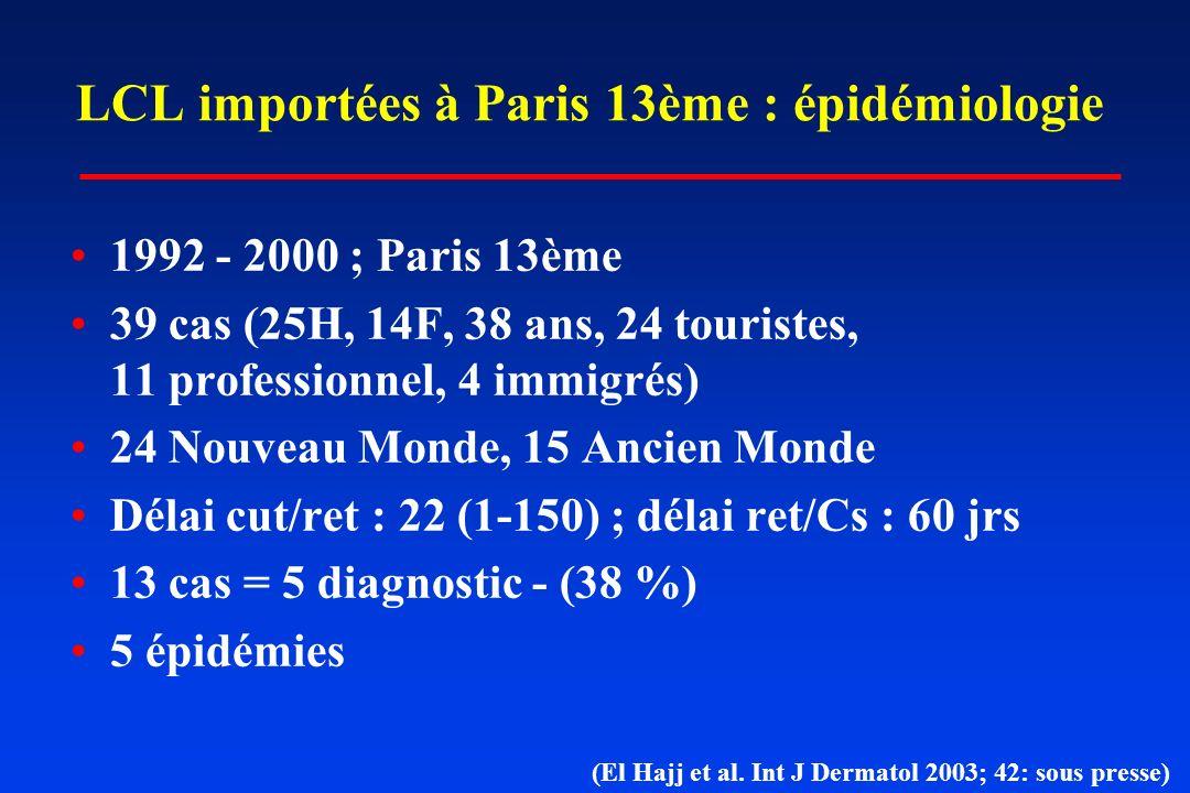 LCL importées à Paris 13ème : épidémiologie 1992 - 2000 ; Paris 13ème 39 cas (25H, 14F, 38 ans, 24 touristes, 11 professionnel, 4 immigrés) 24 Nouveau