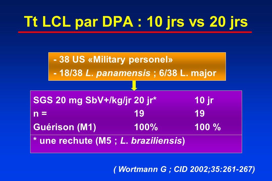Tt LCL par DPA : 10 jrs vs 20 jrs - 38 US «Military personel» - 18/38 L. panamensis ; 6/38 L. major SGS 20 mg SbV+/kg/jr20 jr*10 jr n =1919 Guérison (