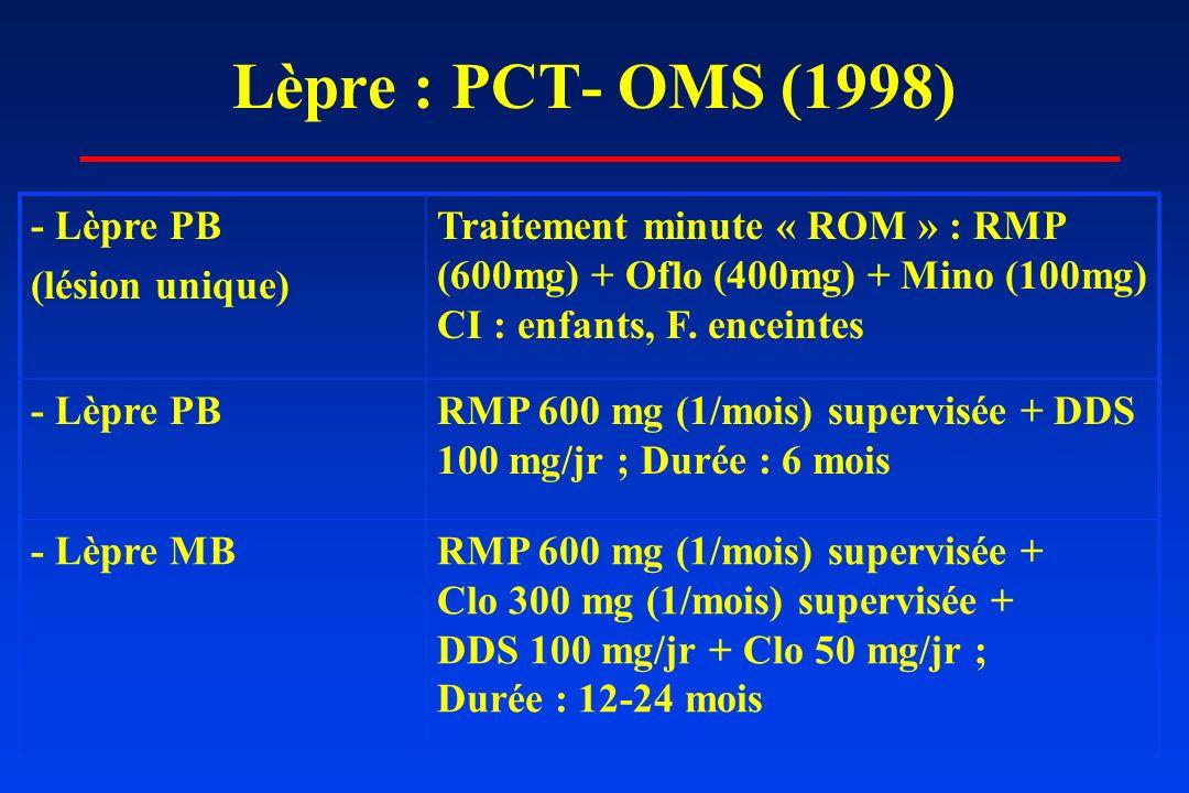 Lèpre : PCT- OMS (1998) - Lèpre PB (lésion unique) Traitement minute « ROM » : RMP (600mg) + Oflo (400mg) + Mino (100mg) CI : enfants, F. enceintes -