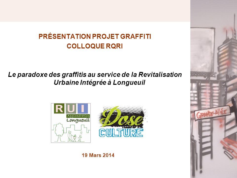 PRÉSENTATION PROJET GRAFFITI COLLOQUE RQRI Le paradoxe des graffitis au service de la Revitalisation Urbaine Intégrée à Longueuil 19 Mars 2014