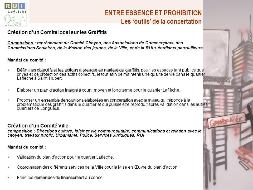 ENTRE ESSENCE ET PROHIBITION Les outils de la concertation Création dun Comité local sur les Graffitis Composition : représentant du Comité Citoyen, d
