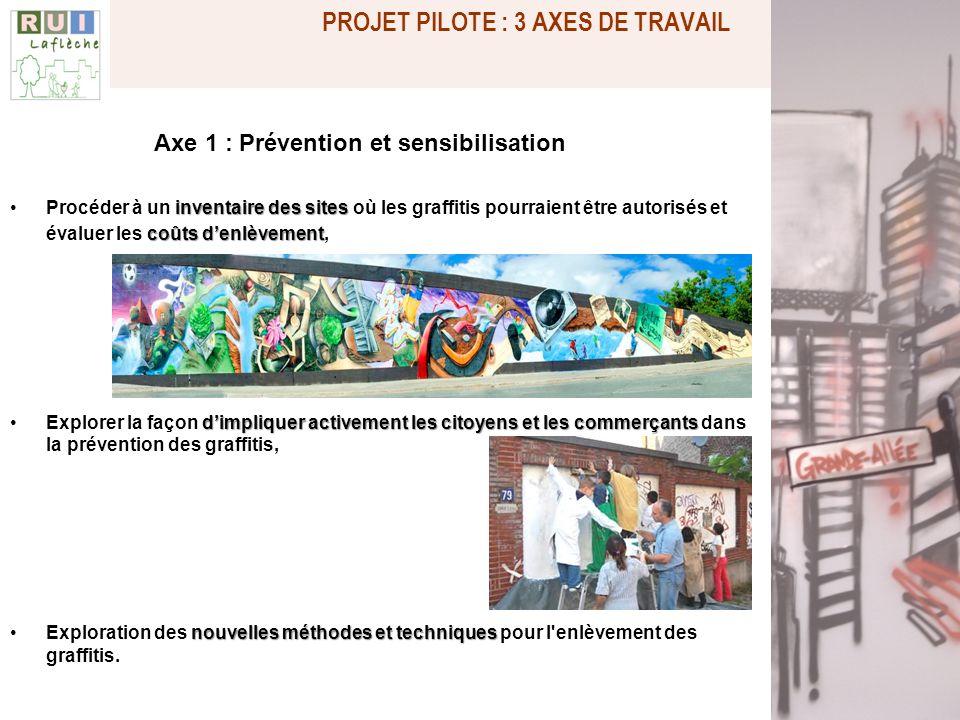 Axe 1 : Prévention et sensibilisation inventaire des sitesProcéder à un inventaire des sites où les graffitis pourraient être autorisés et coûts denlè