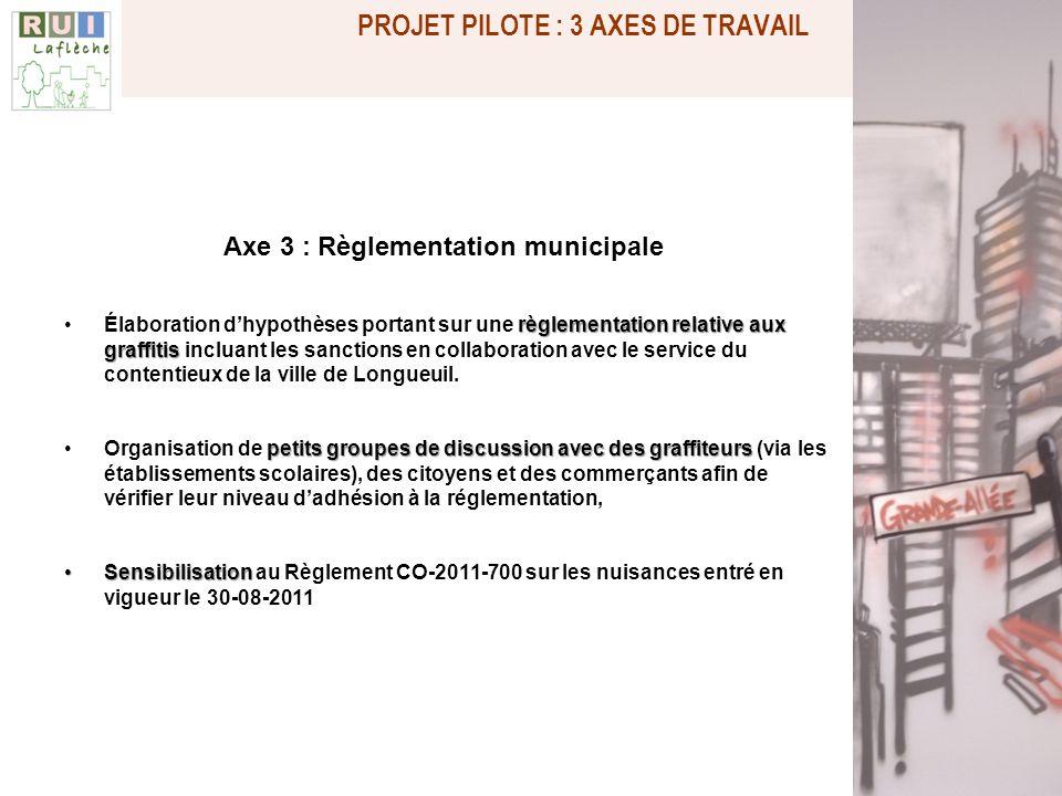 Axe 3 : Règlementation municipale règlementation relative aux graffitisÉlaboration dhypothèses portant sur une règlementation relative aux graffitis i