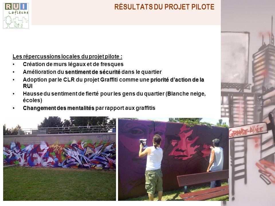 Les répercussions locales du projet pilote : Création de murs légaux et de fresques sentiment de sécuritéAmélioration du sentiment de sécurité dans le