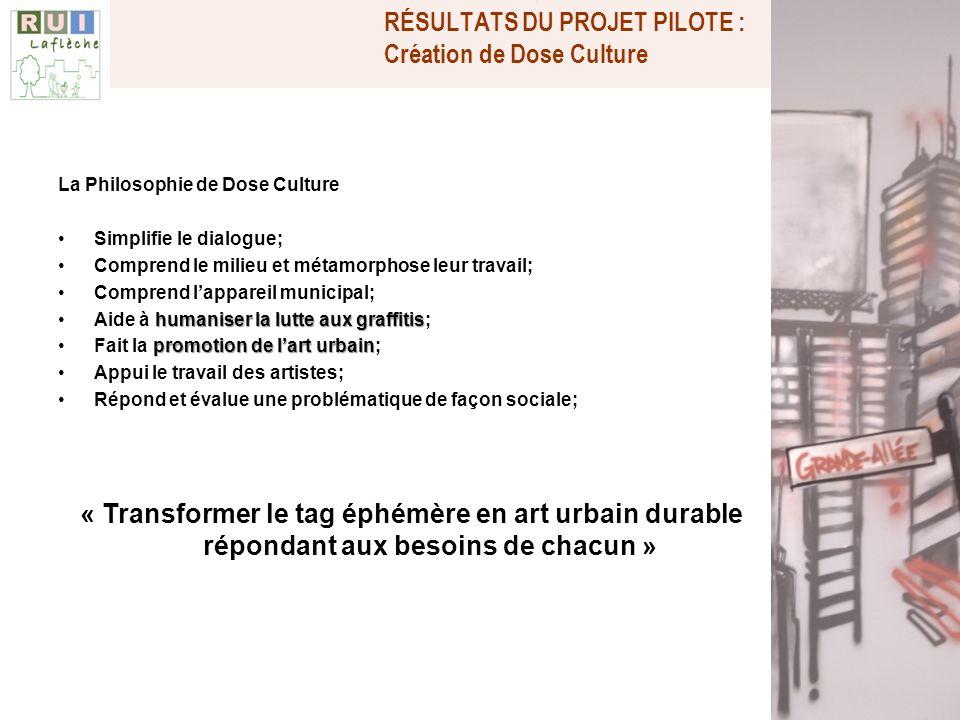 La Philosophie de Dose Culture Simplifie le dialogue; Comprend le milieu et métamorphose leur travail; Comprend lappareil municipal; humaniser la lutt