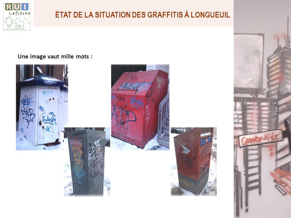 ÉTAT DE LA SITUATION DES GRAFFITIS À LONGUEUIL Une image vaut mille mots :