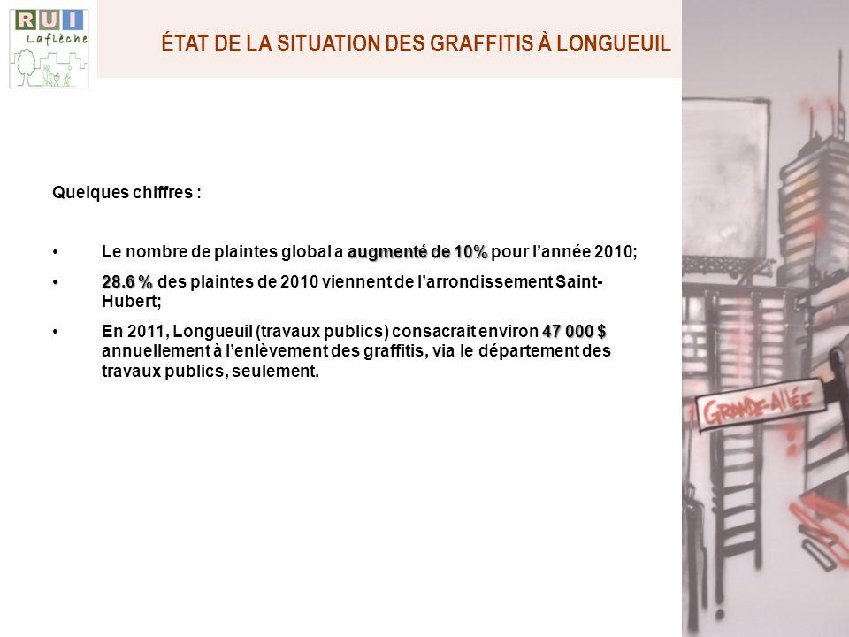 HISTORIQUE DU PROJET -2008- Formation du comité citoyen Laflèche et de son sous-comité art urbain.