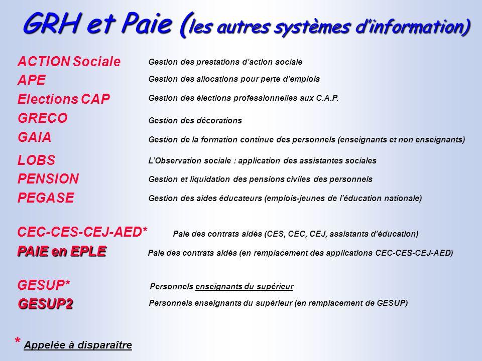 GRH et Paie ( les autres systèmes dinformation) Gestion des élections professionnelles aux C.A.P. Paie des contrats aidés (CES, CEC, CEJ, assistants d