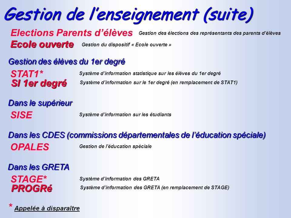 Gestion de lenseignement (suite) Gestion de léducation spéciale OPALES Dans les CDES (commissions départementales de léducation spéciale) Système dinf