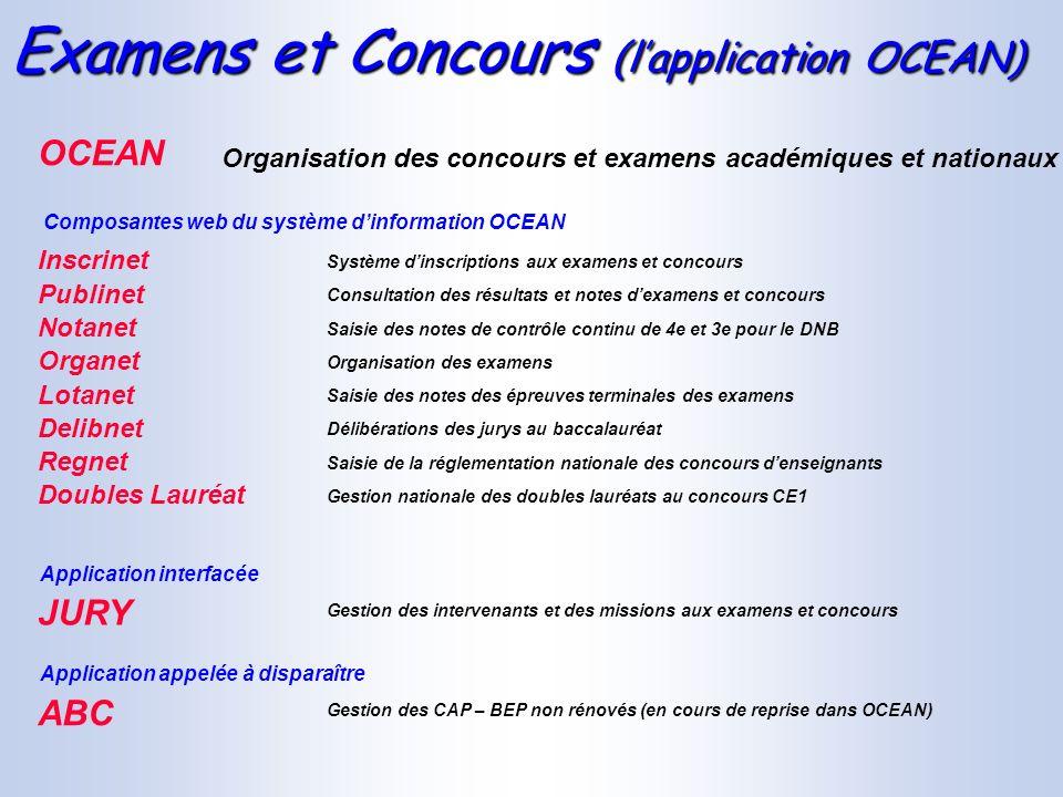Examens et Concours (lapplication OCEAN) Gestion des intervenants et des missions aux examens et concours Organisation des concours et examens académi