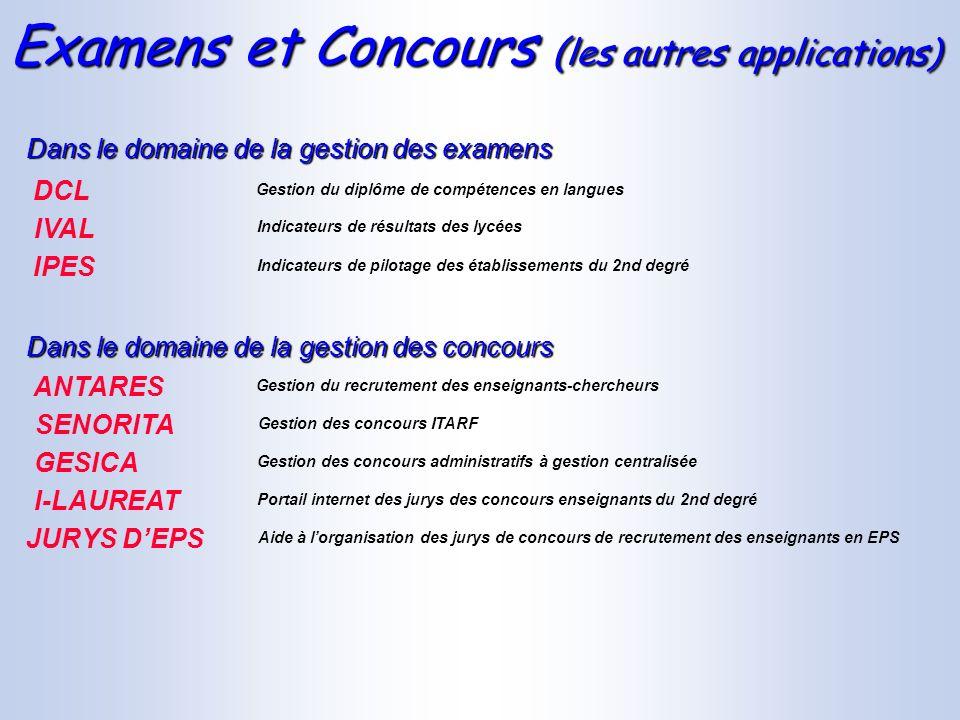 Examens et Concours ( les autres applications) Gestion du diplôme de compétences en langues DCL Dans le domaine de la gestion des examens Gestion du r