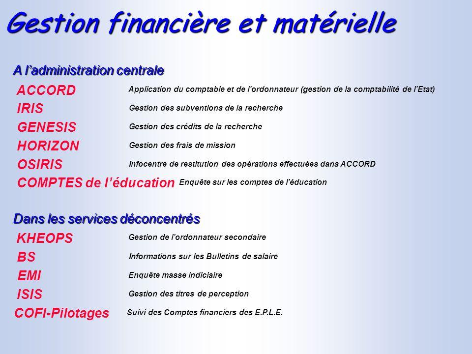 Gestion financière et matérielle Gestion de lordonnateur secondaire KHEOPS Dans les services déconcentrés Application du comptable et de lordonnateur
