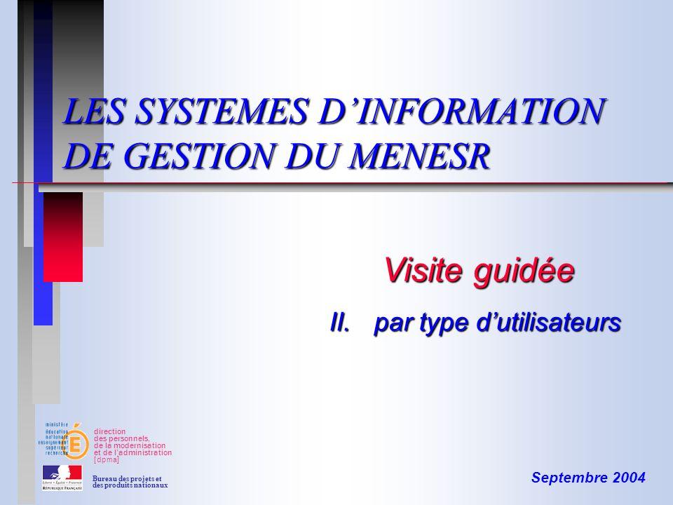 direction des personnels, de la modernisation et de ladministration [ dpma ] Bureau des projets et des produits nationaux LES SYSTEMES DINFORMATION DE
