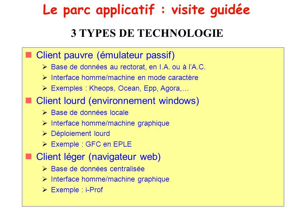 Le parc applicatif : visite guidée 3 TYPES DE TECHNOLOGIE n nClient pauvre (émulateur passif) Base de données au rectorat, en I.A. ou à lA.C. Interfac