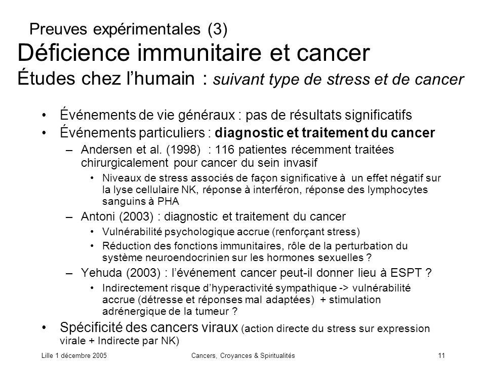 Lille 1 décembre 2005Cancers, Croyances & Spiritualités11 Déficience immunitaire et cancer Études chez lhumain : suivant type de stress et de cancer É